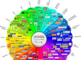 rsz social networks1